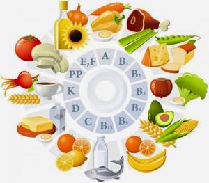 6 jenis vitamin