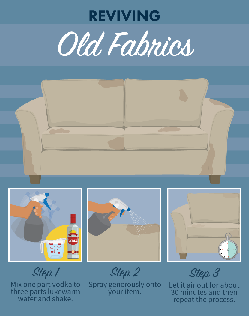 Best Stain Removal Tricks For Your Clothes, Furniture, And in How To Remove Stains From Furniture