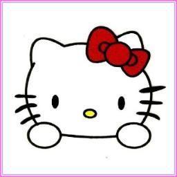 8 Best Hello Kitty Wall Decor Images | Hello Kitty, Kitty within Hello Kitty Bedroom Design